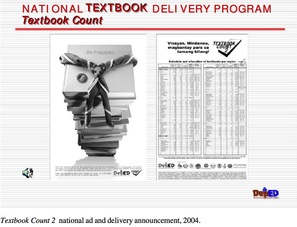 Workbooks civil engineering fe exam preparation workbook : DEPED: Linking governance to performance in an under‐performing ...